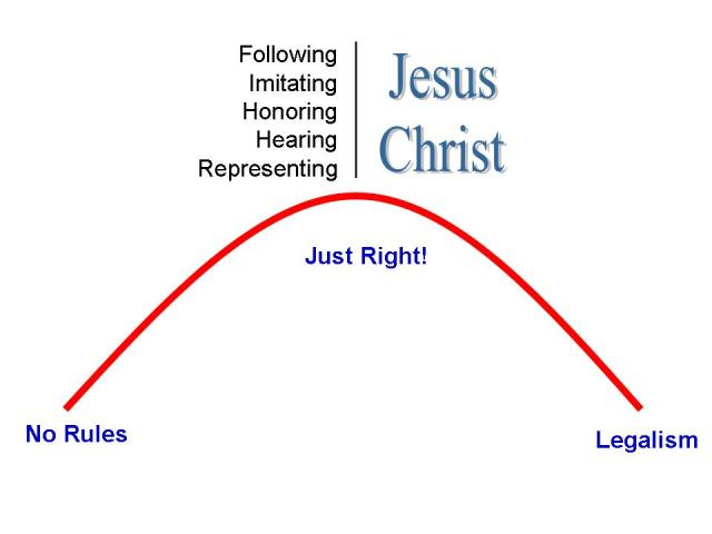 no-rules-just-right-following-christ1.jpg